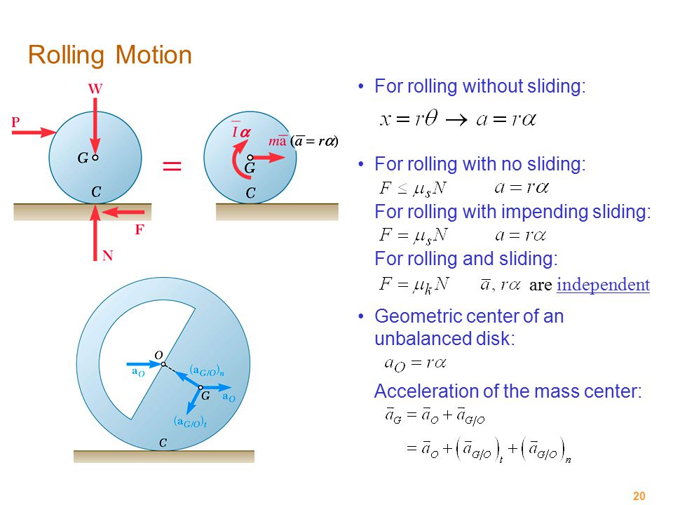 Rolling Motion For rolling without sliding: