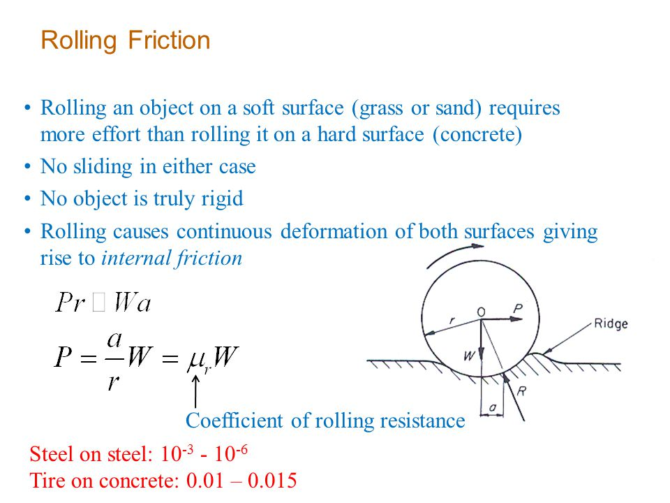 Rolling Friction Rolling an object on a soft surface (grass or sand) requires more effort than rolling it on a hard surface (concrete)