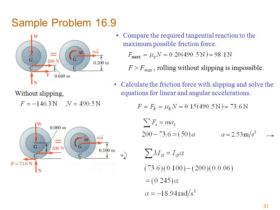Sample Problem 16.9 Without slipping, Compare the required tangential reaction to the maximum possible friction force.