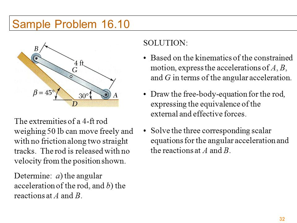 Sample Problem 16.10 SOLUTION: