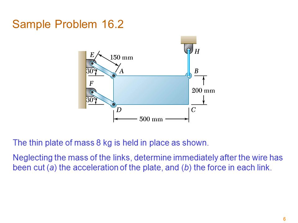 Sample Problem 16.2 The thin plate of mass 8 kg is held in place as shown.