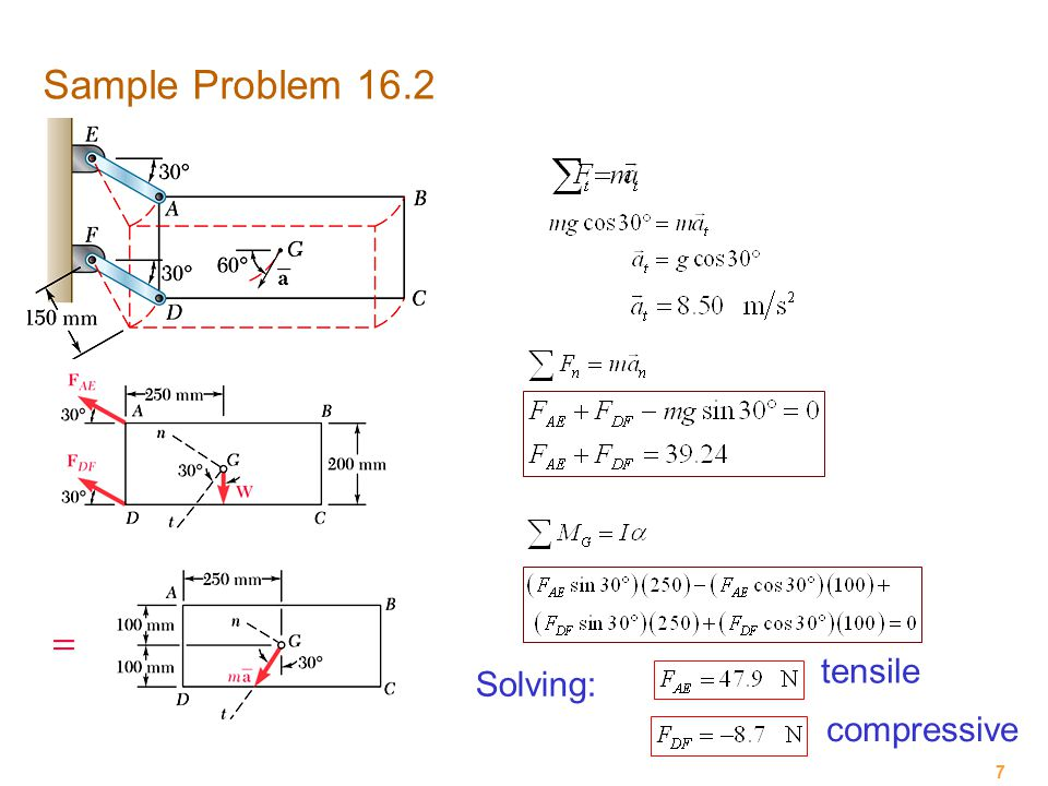 Sample Problem 16.2 tensile Solving: compressive