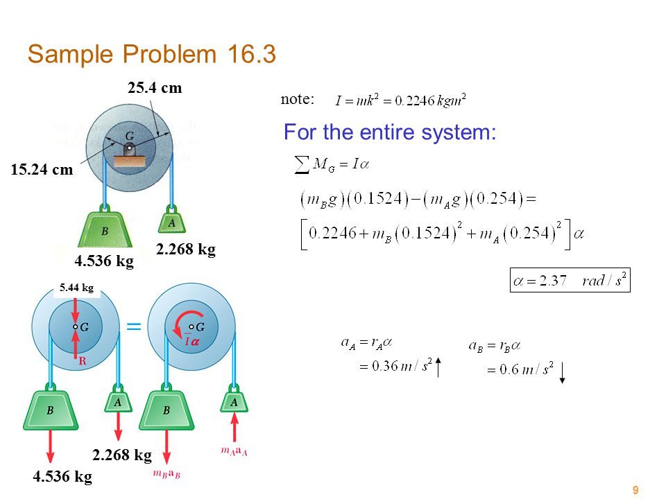 Sample Problem 16.3 For the entire system: 25.4 cm note: 15.24 cm