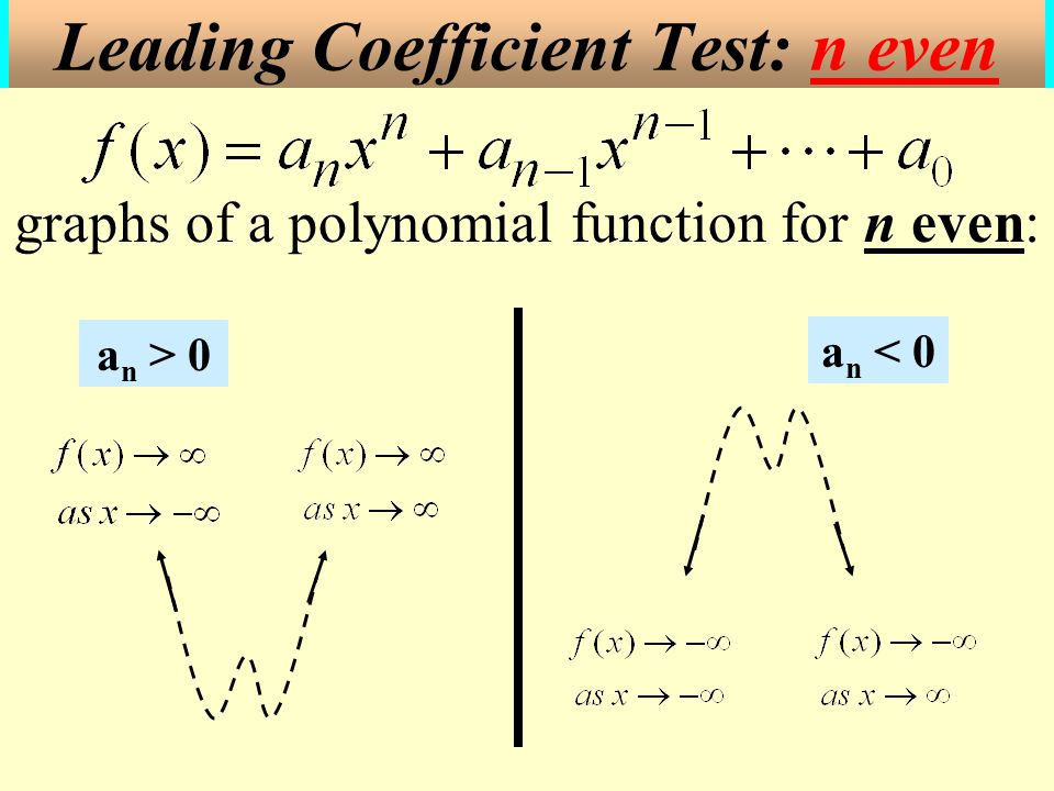 Leading Coefficient Test: n even