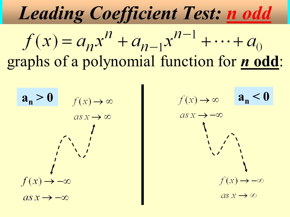 Leading Coefficient Test: n odd