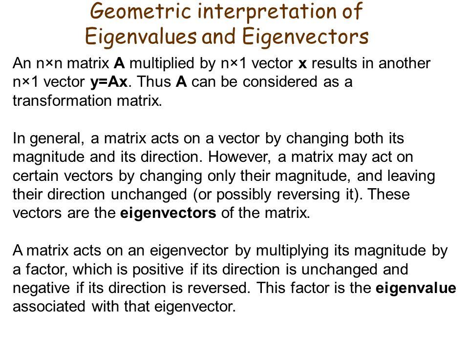 Geometric interpretation of Eigenvalues and Eigenvectors