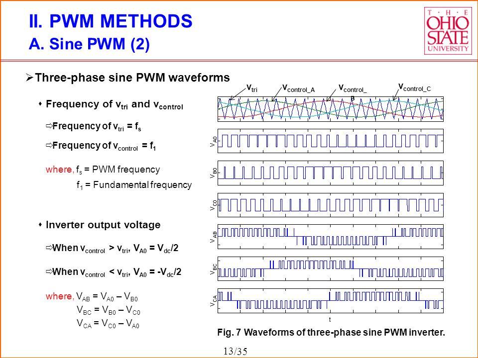 II. PWM METHODS A. Sine PWM (2) Three-phase sine PWM waveforms