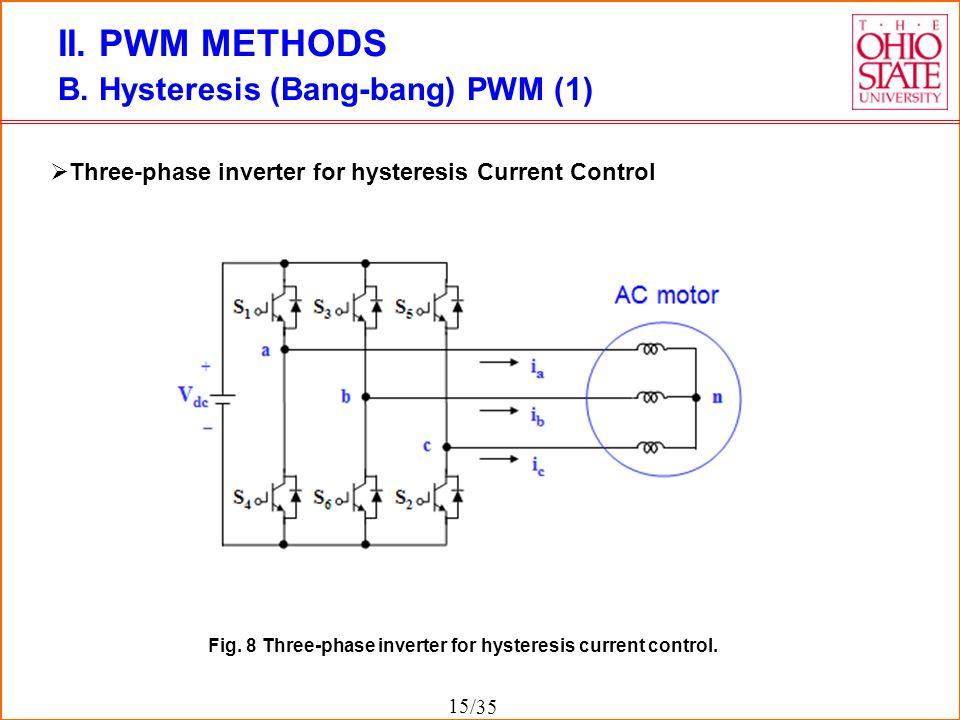 II. PWM METHODS B. Hysteresis (Bang-bang) PWM (1)