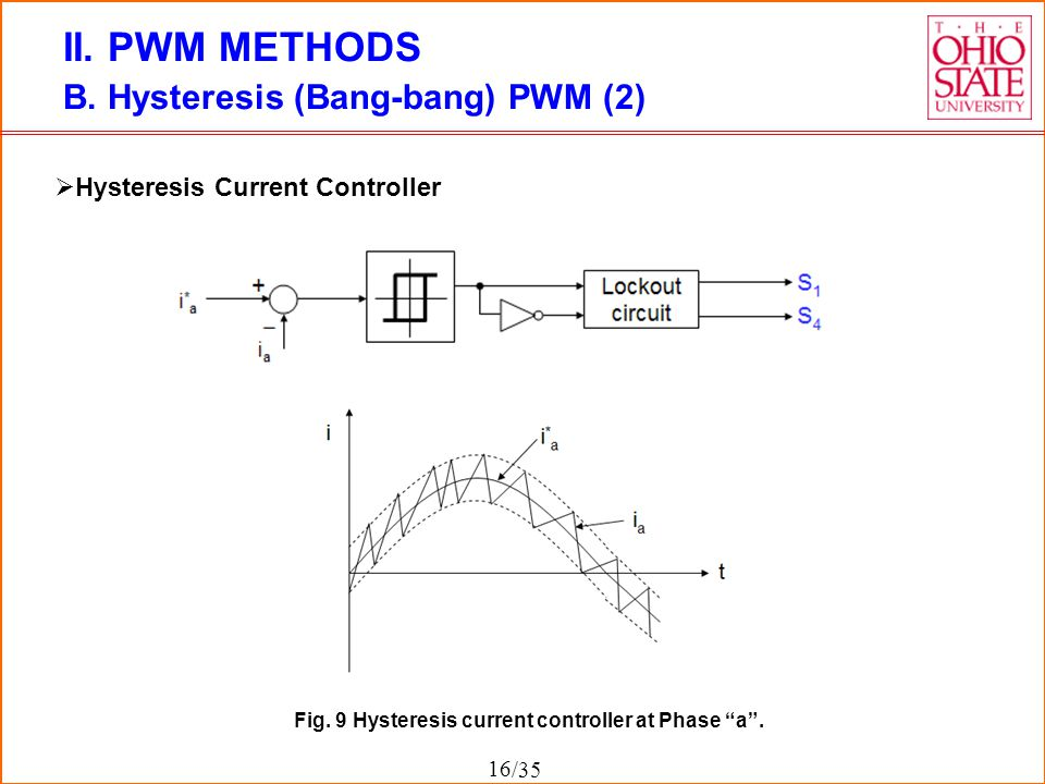 II. PWM METHODS B. Hysteresis (Bang-bang) PWM (2)