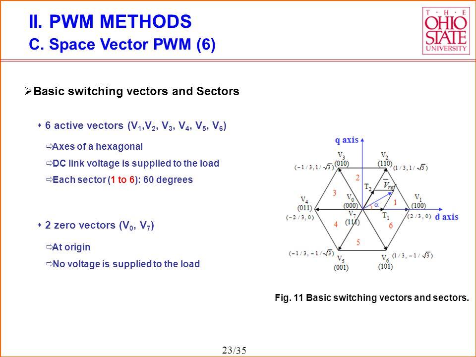II. PWM METHODS C. Space Vector PWM (6)