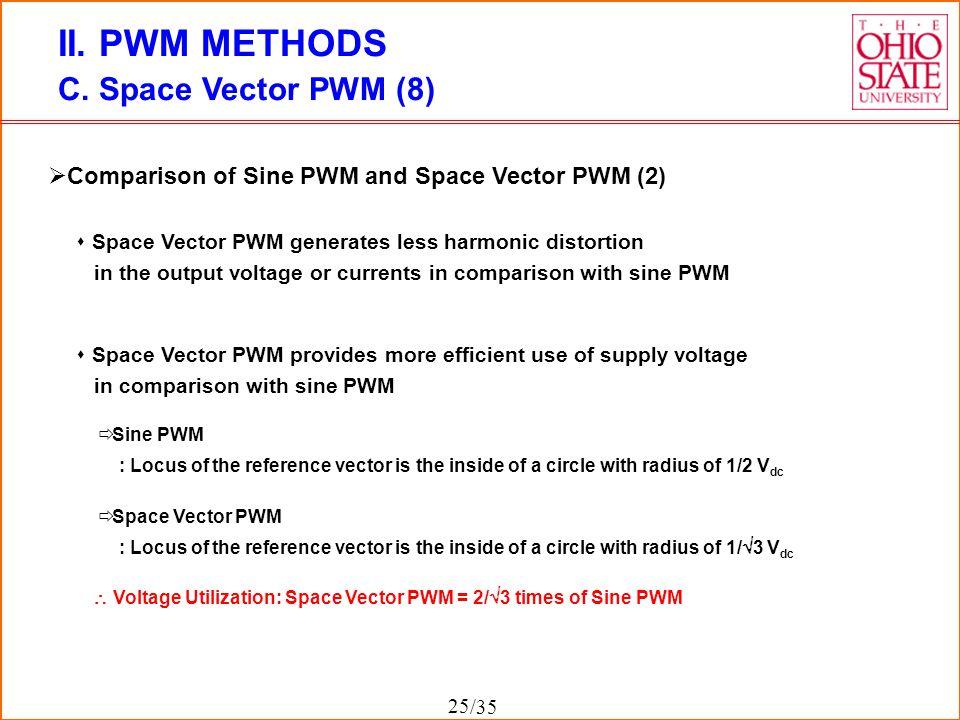 II. PWM METHODS C. Space Vector PWM (8)