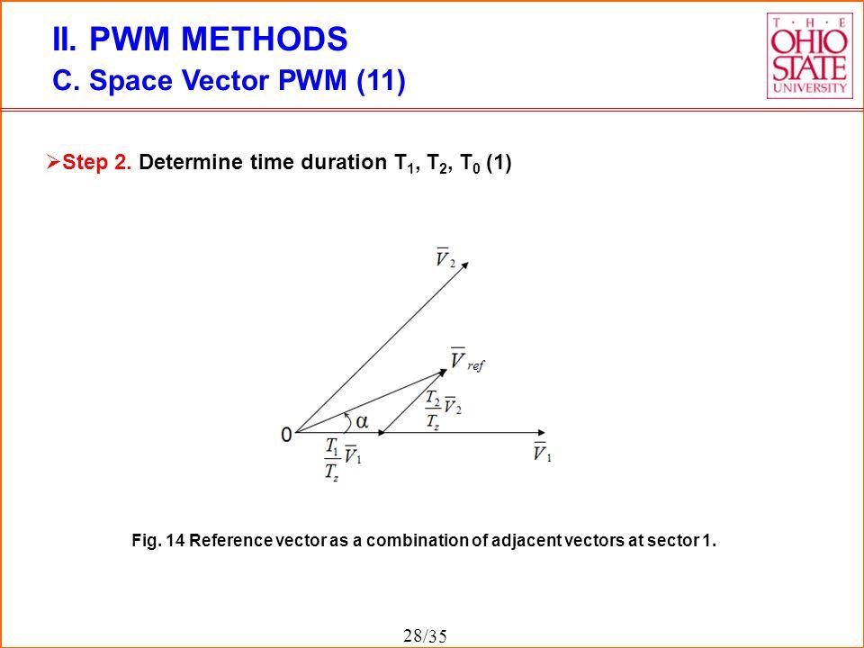 II. PWM METHODS C. Space Vector PWM (11)