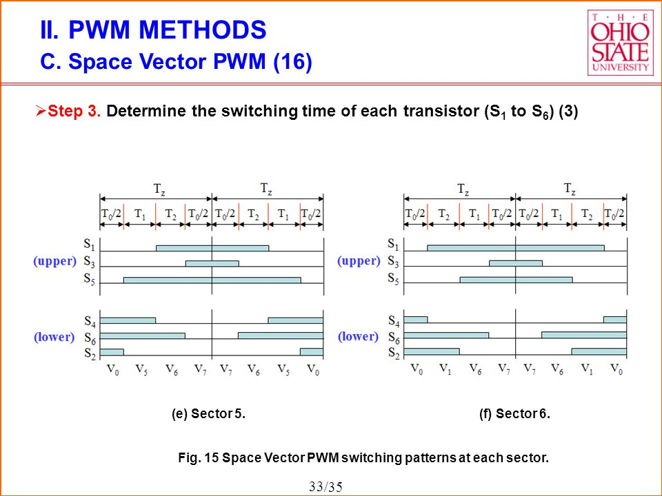 II. PWM METHODS C. Space Vector PWM (16)