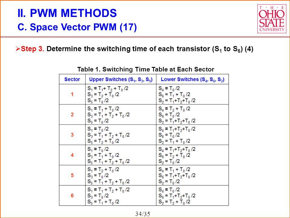 II. PWM METHODS C. Space Vector PWM (17)