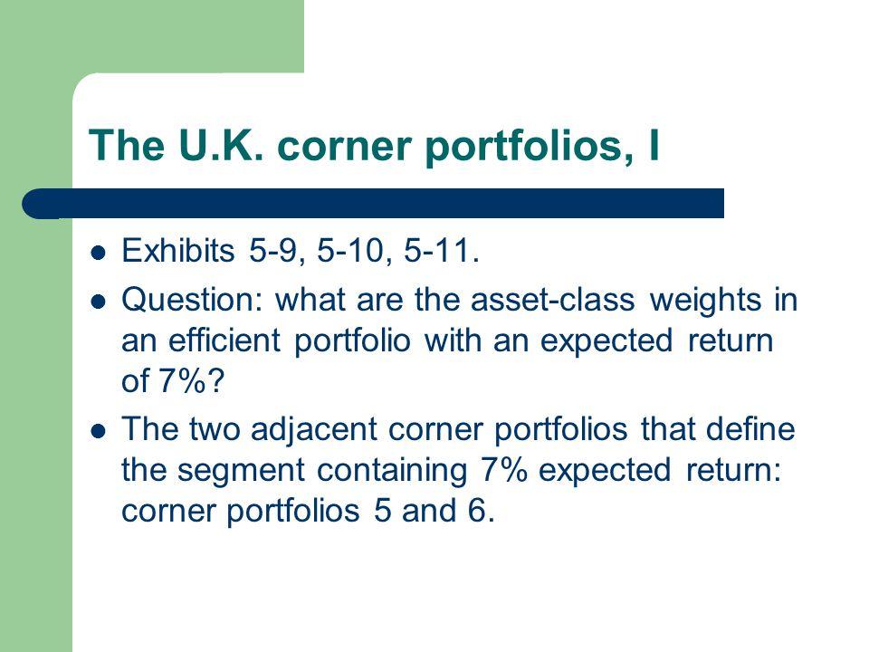 The U.K. corner portfolios, I