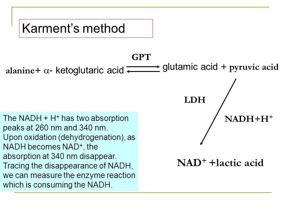 Karment's method alanine+ - ketoglutaric acid NAD+ +lactic acid GPT