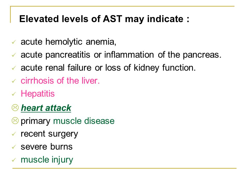 Elevated levels of AST may indicate :