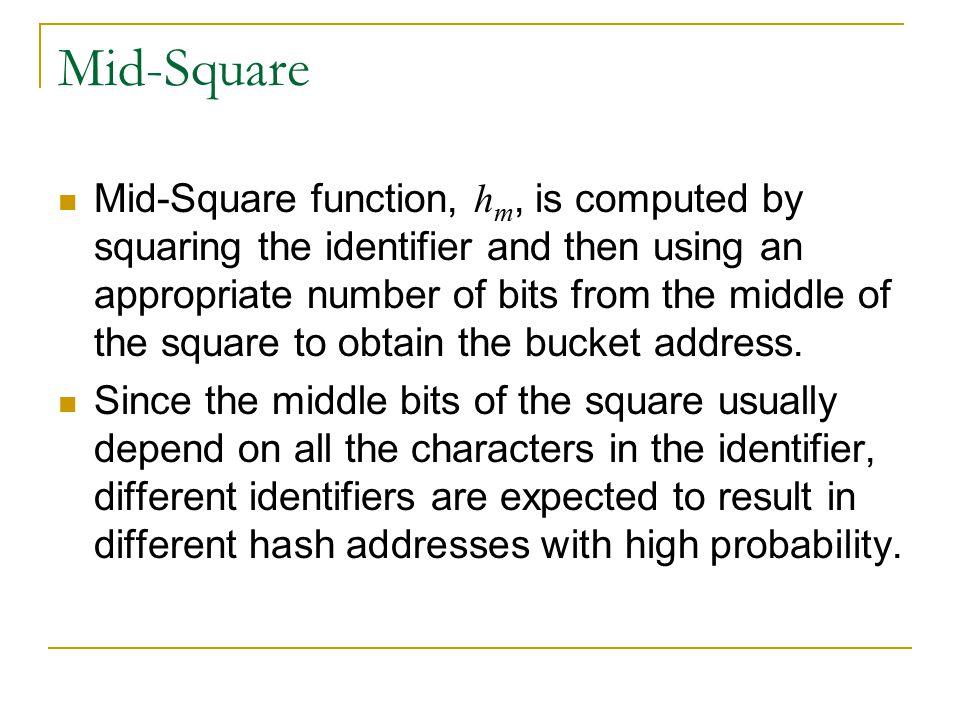 Mid-Square