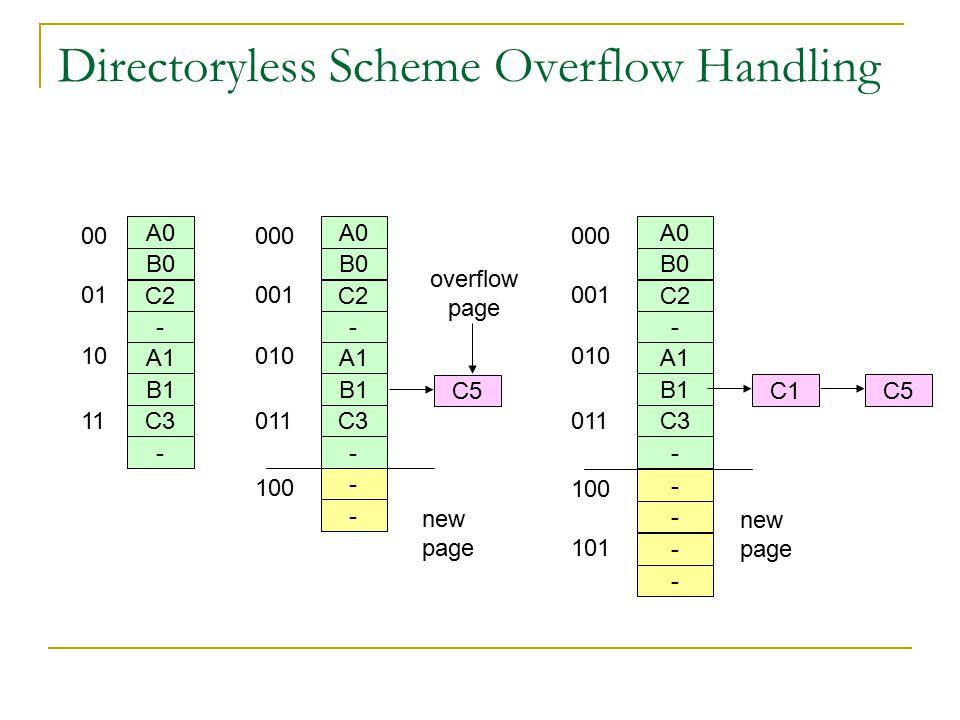 Directoryless Scheme Overflow Handling