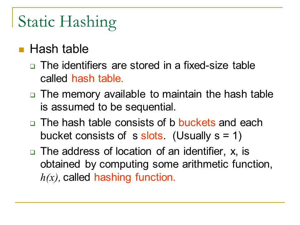 Static Hashing Hash table