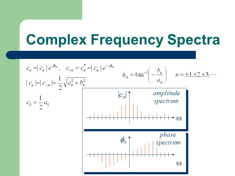 Complex Frequency Spectra