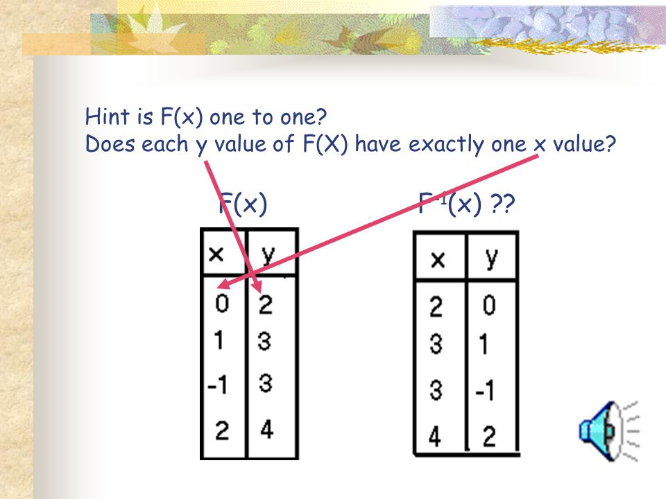 Hint is F(x) one to one Does each y value of F(X) have exactly one x value F(x) F-1(x)