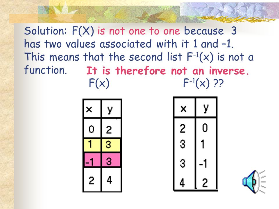 Solution: F(X) is not one to one because 3 has two values associated with it 1 and –1. This means that the second list F-1(x) is not a function. F(x) F-1(x)
