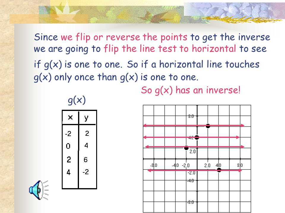 Since we flip or reverse the points to get the inverse we are going to flip the line test to horizontal to see if g(x) is one to one. So if a horizontal line touches g(x) only once than g(x) is one to one. g(x)