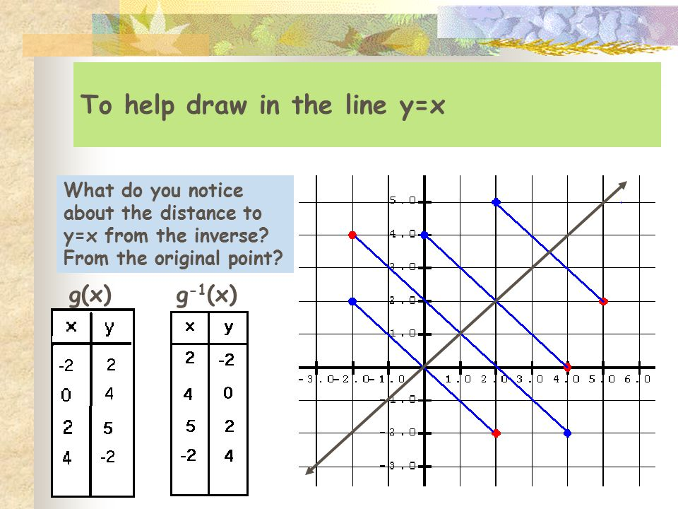To help draw in the line y=x