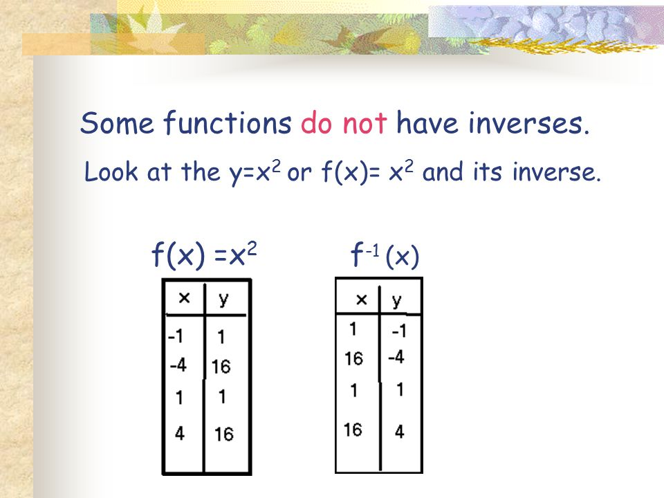 Some functions do not have inverses.