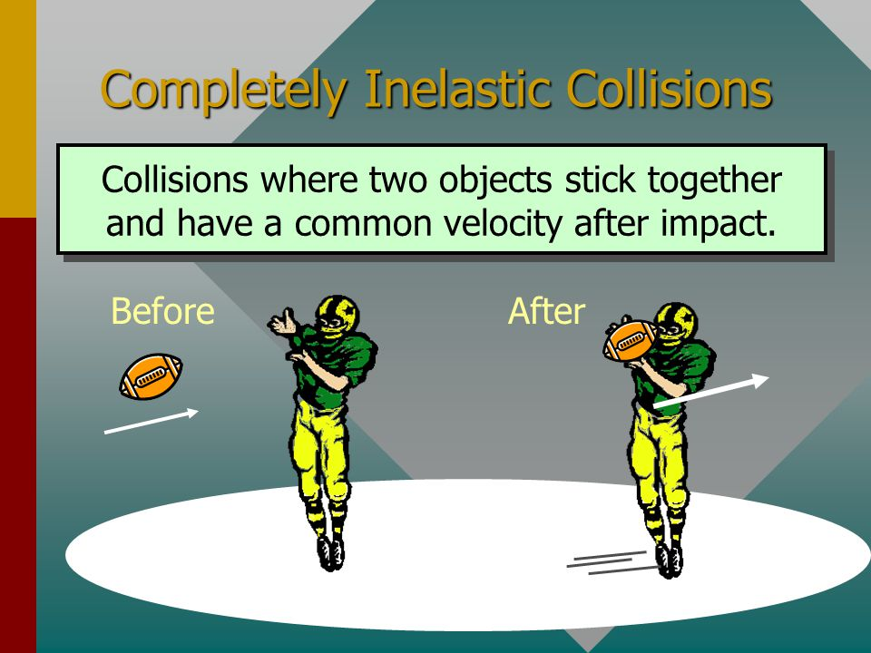 Completely Inelastic Collisions