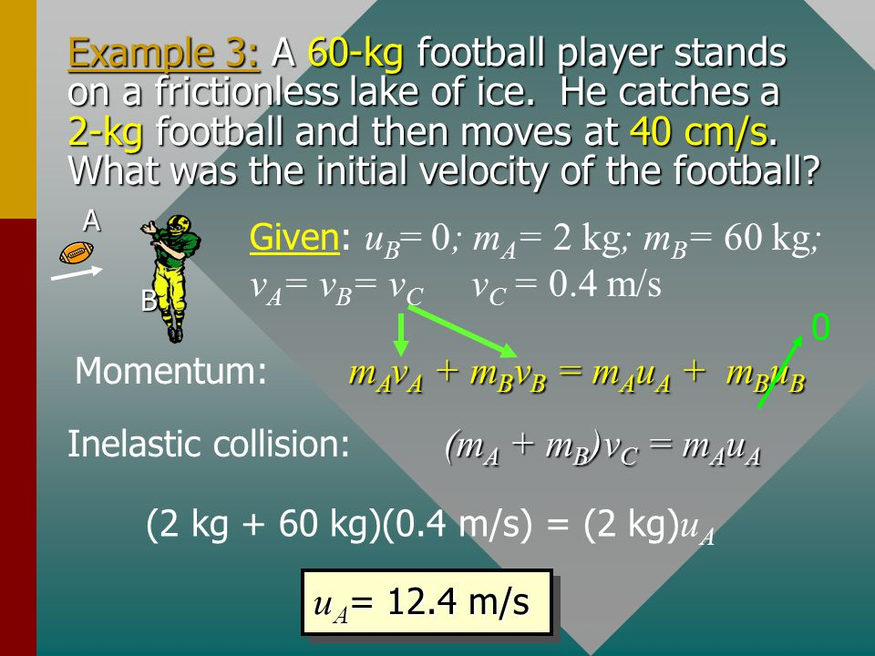Example 3: A 60-kg football player stands on a frictionless lake of ice. He catches a 2-kg football and then moves at 40 cm/s. What was the initial velocity of the football