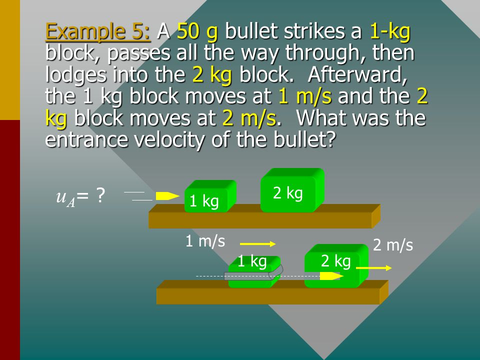 Example 5: A 50 g bullet strikes a 1-kg block, passes all the way through, then lodges into the 2 kg block. Afterward, the 1 kg block moves at 1 m/s and the 2 kg block moves at 2 m/s. What was the entrance velocity of the bullet