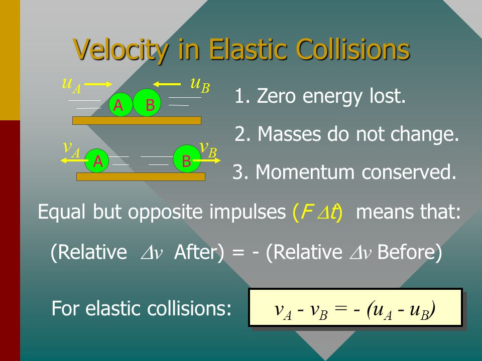 Velocity in Elastic Collisions
