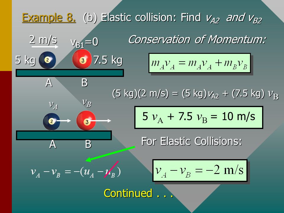Example 8. (b) Elastic collision: Find vA2 and vB2