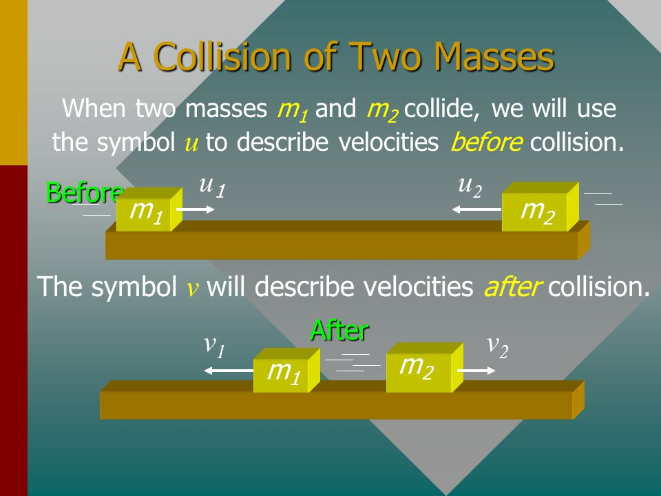 A Collision of Two Masses