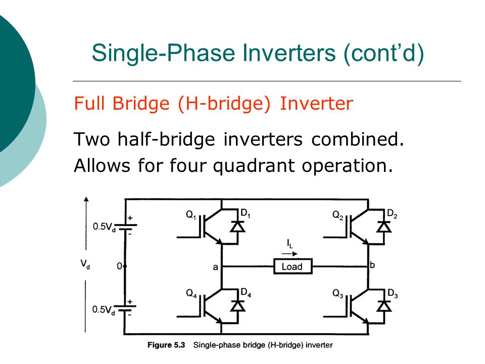 Single-Phase Inverters (cont'd)