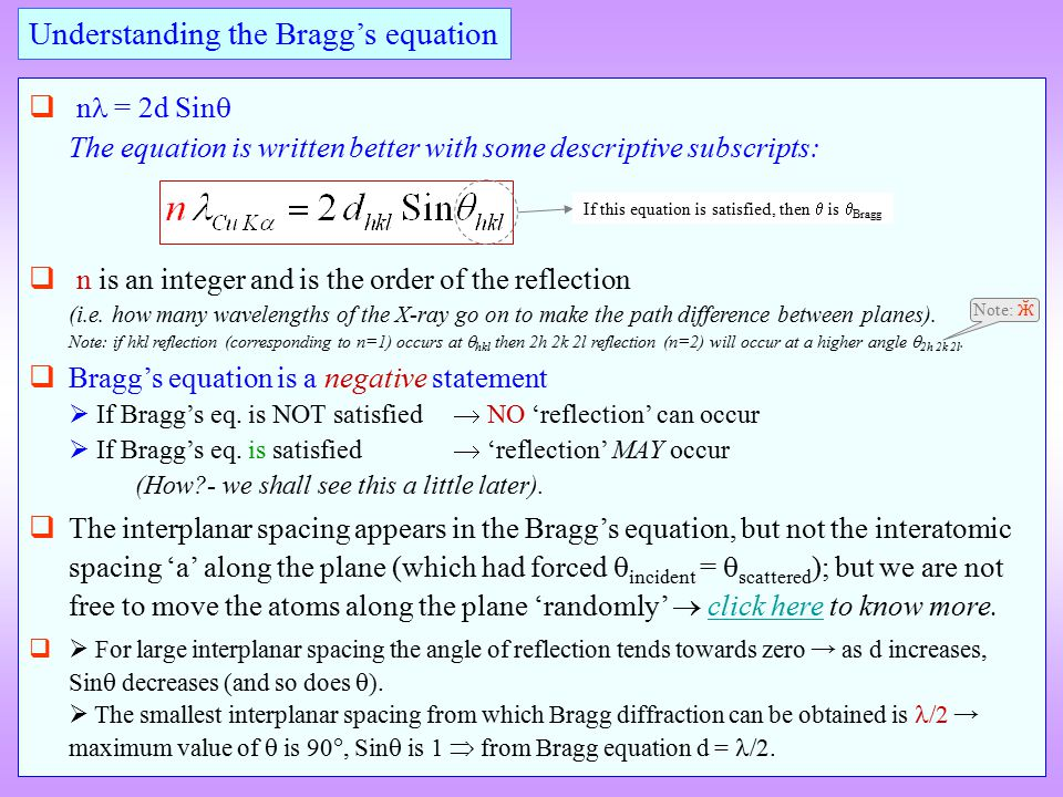 Understanding the Bragg's equation