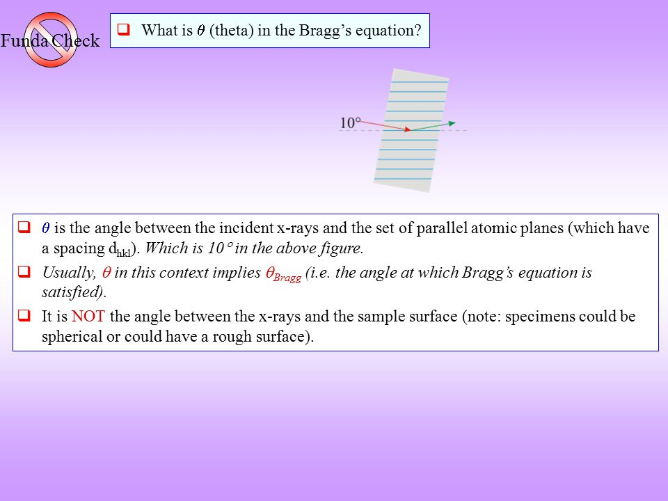 Funda Check What is  (theta) in the Bragg's equation