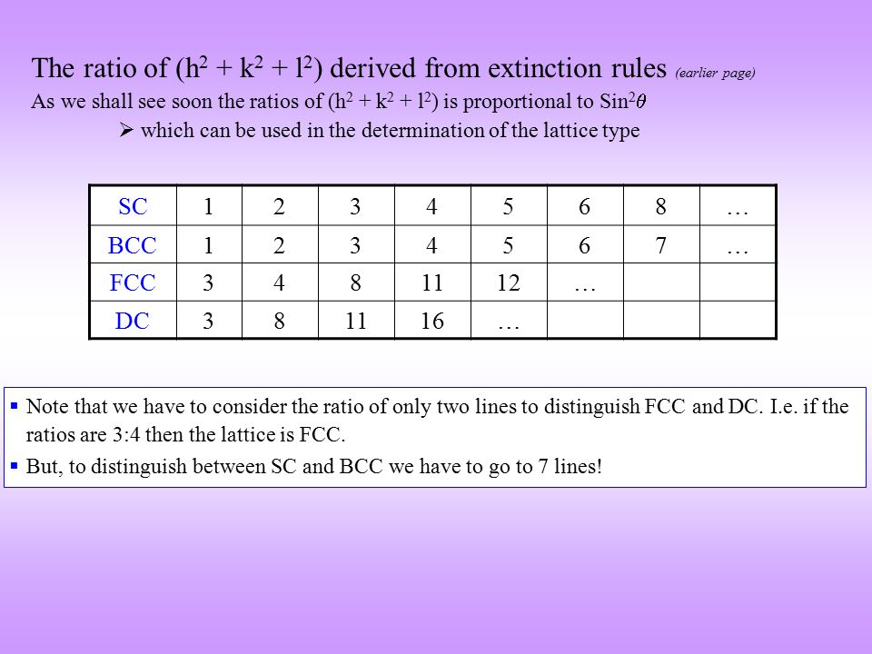 The ratio of (h2 + k2 + l2) derived from extinction rules (earlier page)