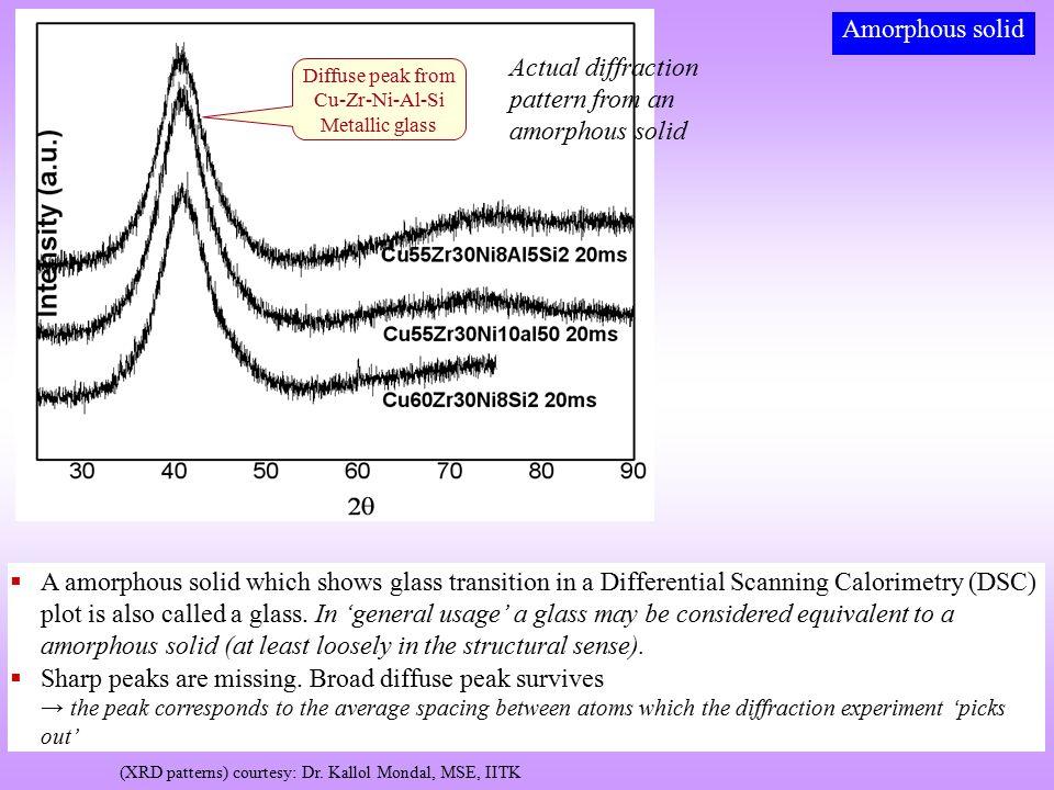Diffuse peak from Cu-Zr-Ni-Al-Si Metallic glass