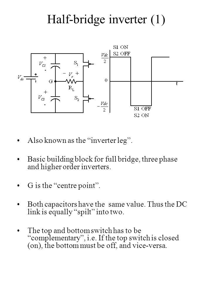 Half-bridge inverter (1)