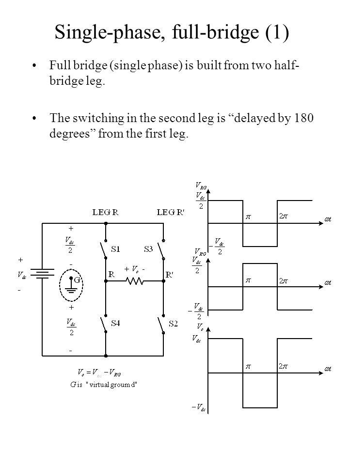 Single-phase, full-bridge (1)