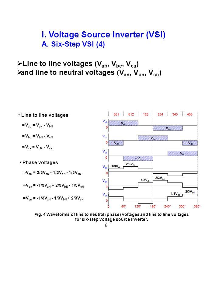 for six-step voltage source inverter.