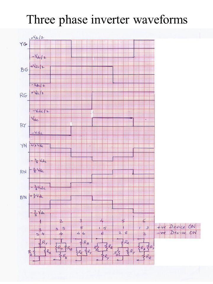 Three phase inverter waveforms