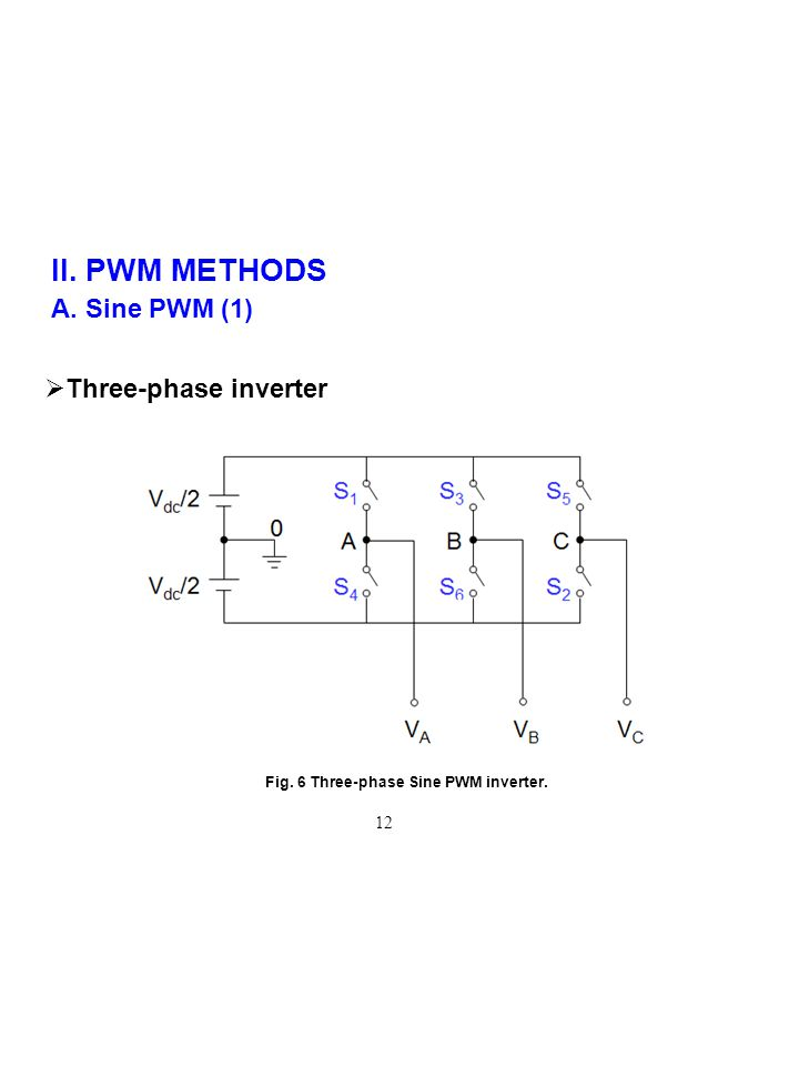 II. PWM METHODS A. Sine PWM (1) Three-phase inverter 12