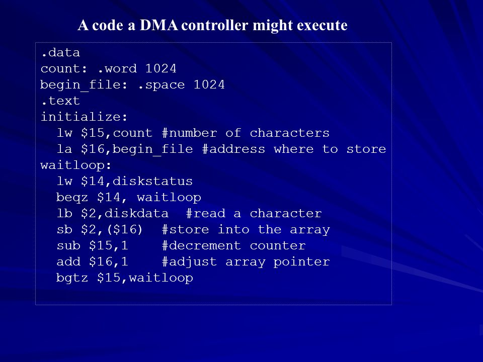 A code a DMA controller might execute