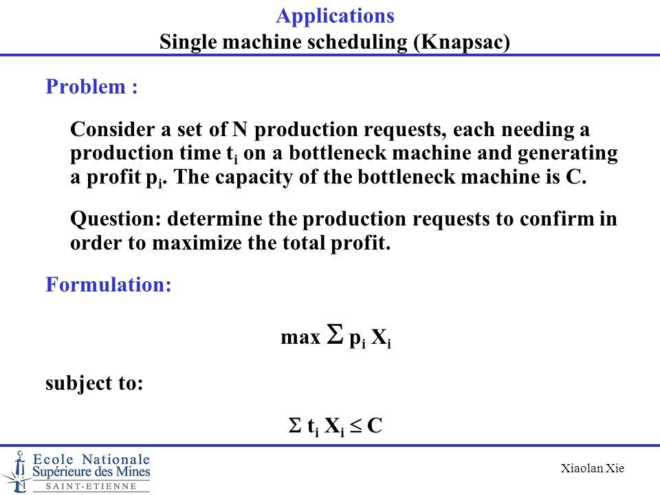 Applications Single machine scheduling (Knapsac)