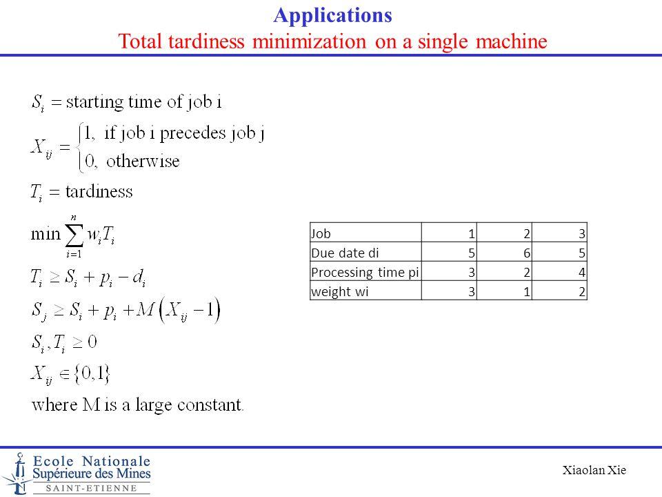Total tardiness minimization on a single machine