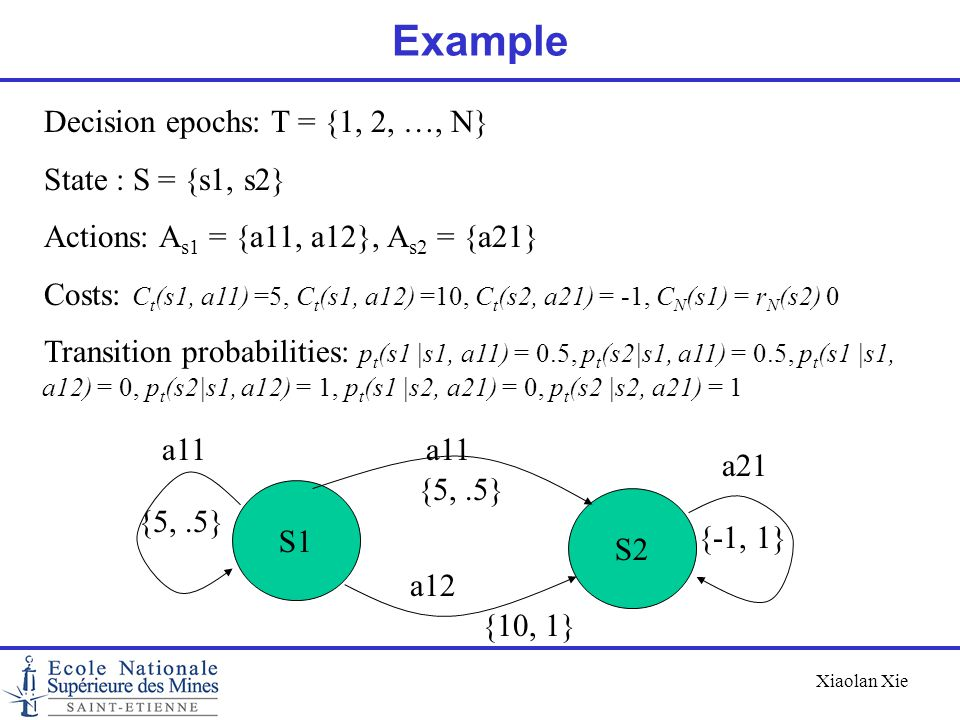 Example Decision epochs: T = {1, 2, …, N} State : S = {s1, s2}